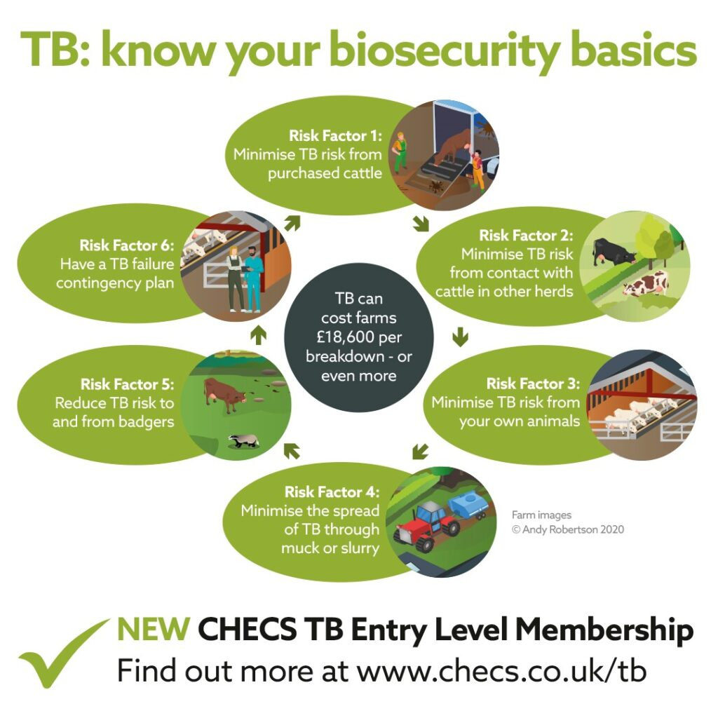 TB - Know your biosecurity basics
