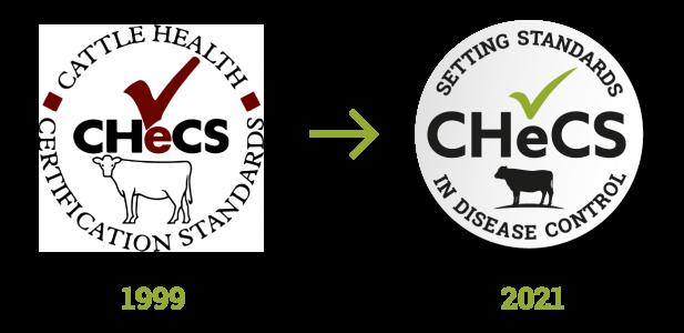 CHECS logo 1999 to 2021